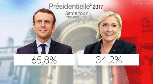 resultats 2017 elysée.png