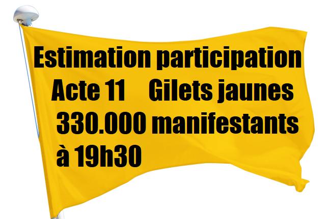 estimation participation acte 11 gilets jaunes