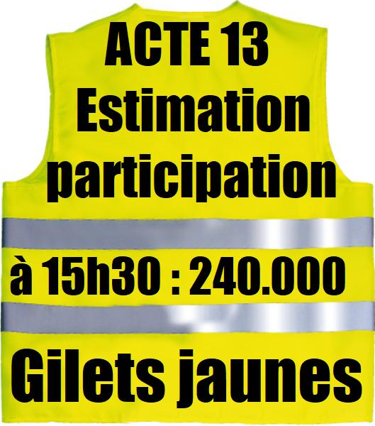ACTE 13 ESTIMATION PARTICIPATION GILETS JAUNES.png