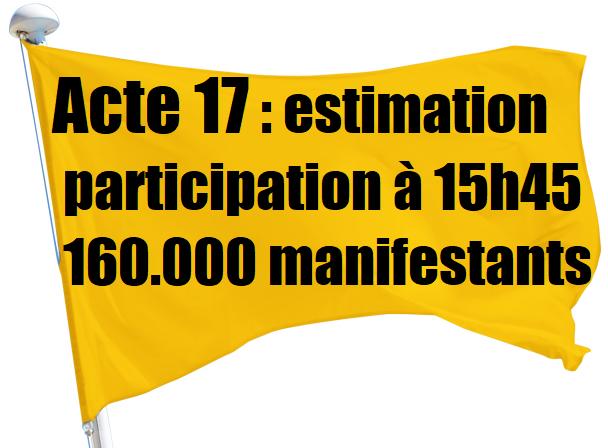 acte 17 estimation participation manifestation gilets jaunes