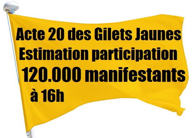 gilets jaunes acte 20 estimation participation